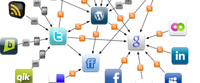 Social Media Revolution: Is social media a fad?